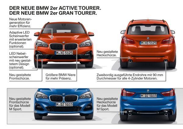 Der neue BMW 2er Active Tourer. Der neue BMW 2er Gran Tourer