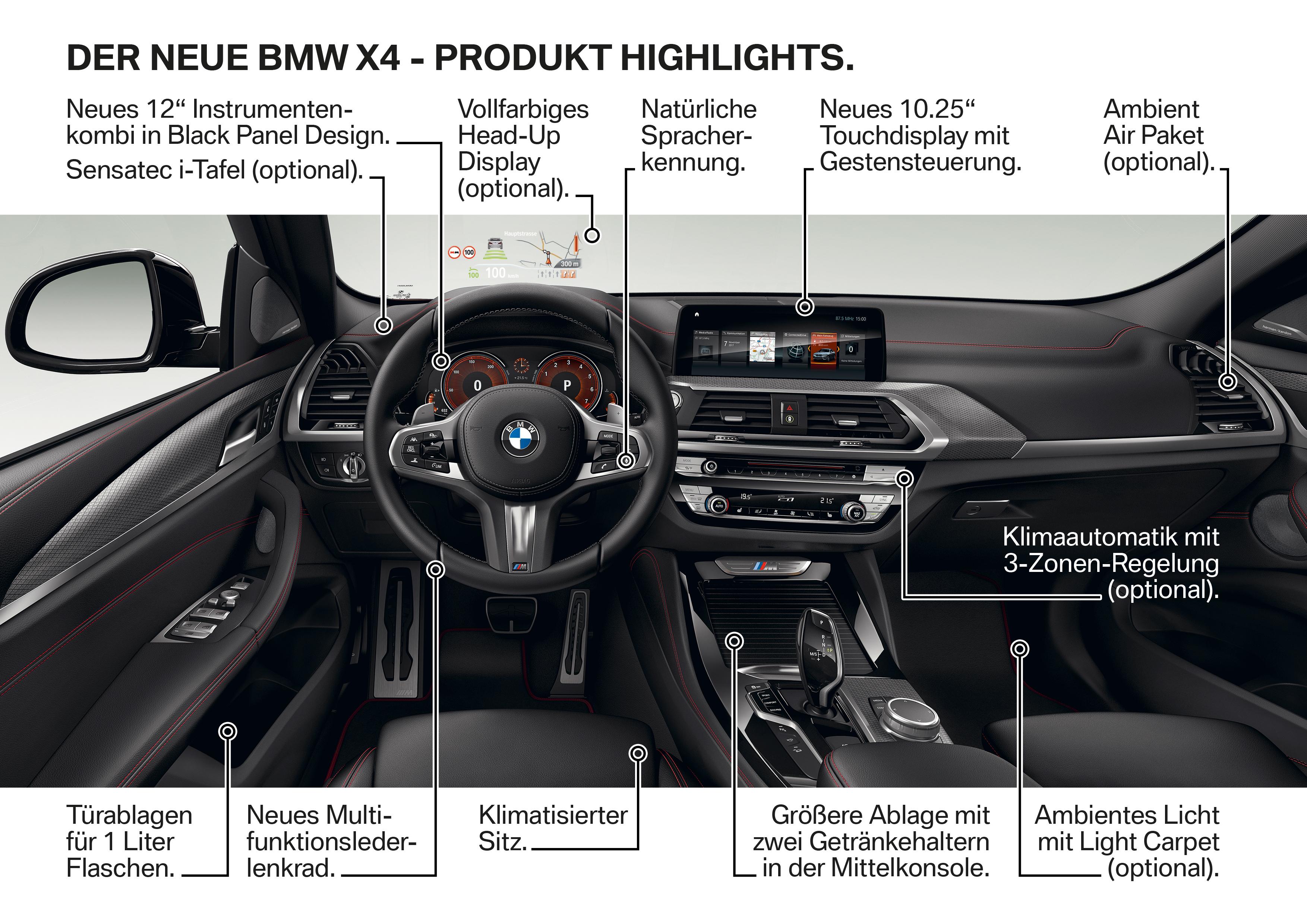 BMW X4 Cockpit