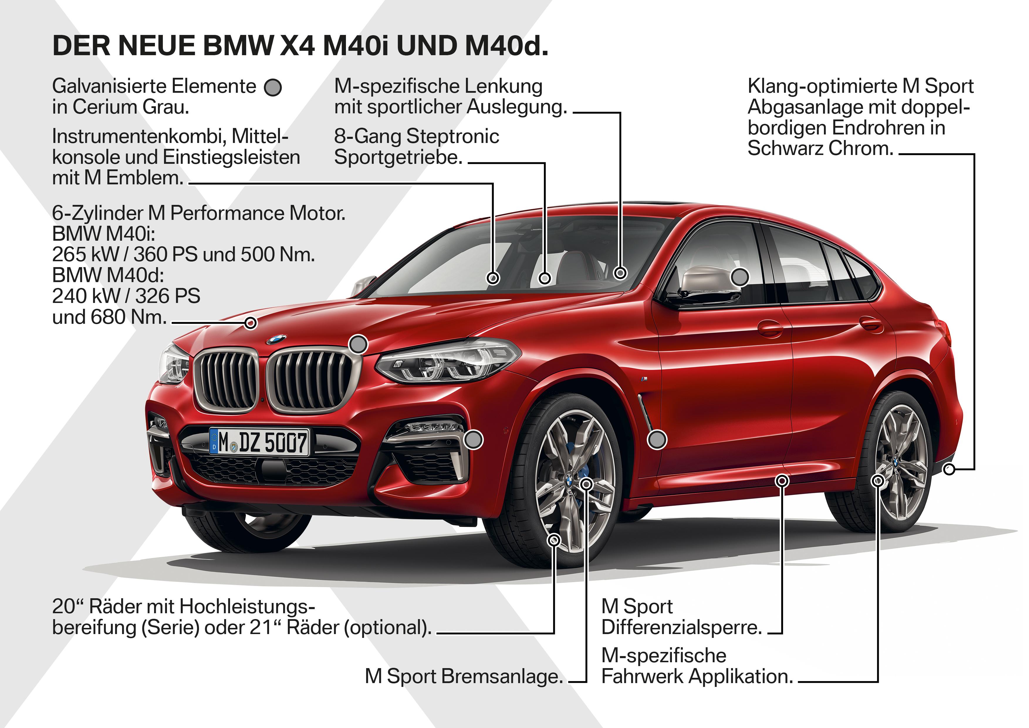 BMW X4 Seitenansicht